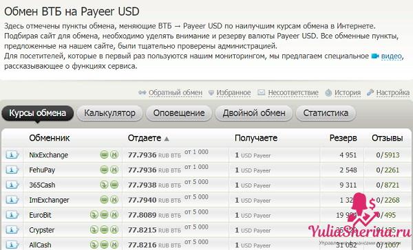 купить валюту через обменники