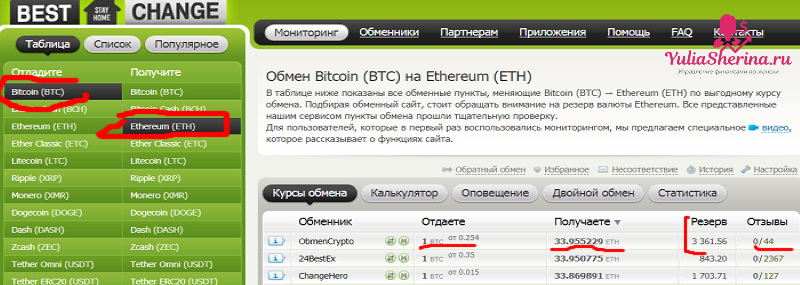 мониторинг обменников